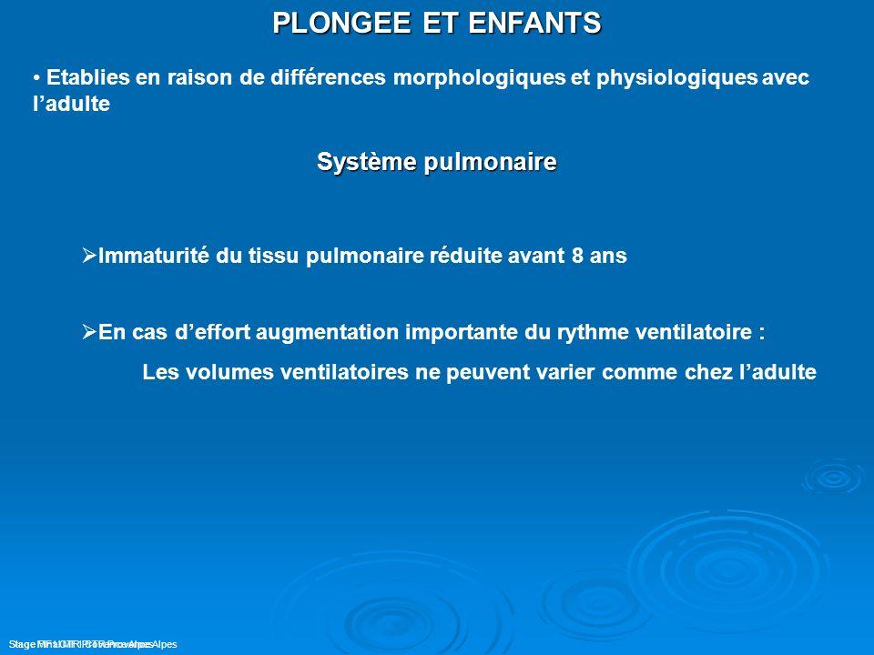 PLONGEE ET ENFANTS Système pulmonaire
