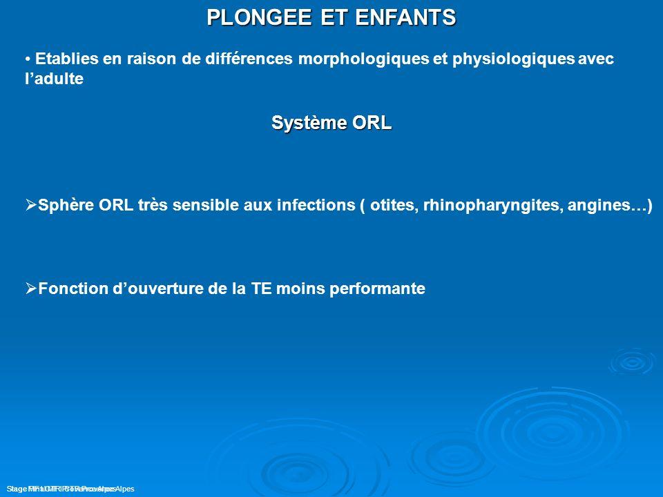 PLONGEE ET ENFANTS Système ORL