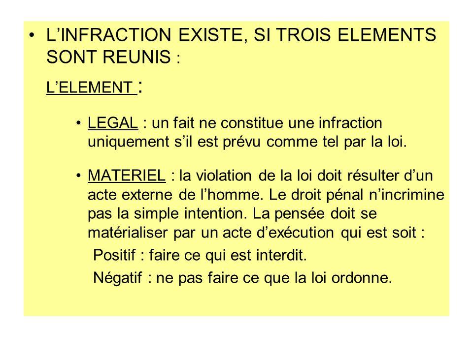 L'INFRACTION EXISTE, SI TROIS ELEMENTS SONT REUNIS : L'ELEMENT :
