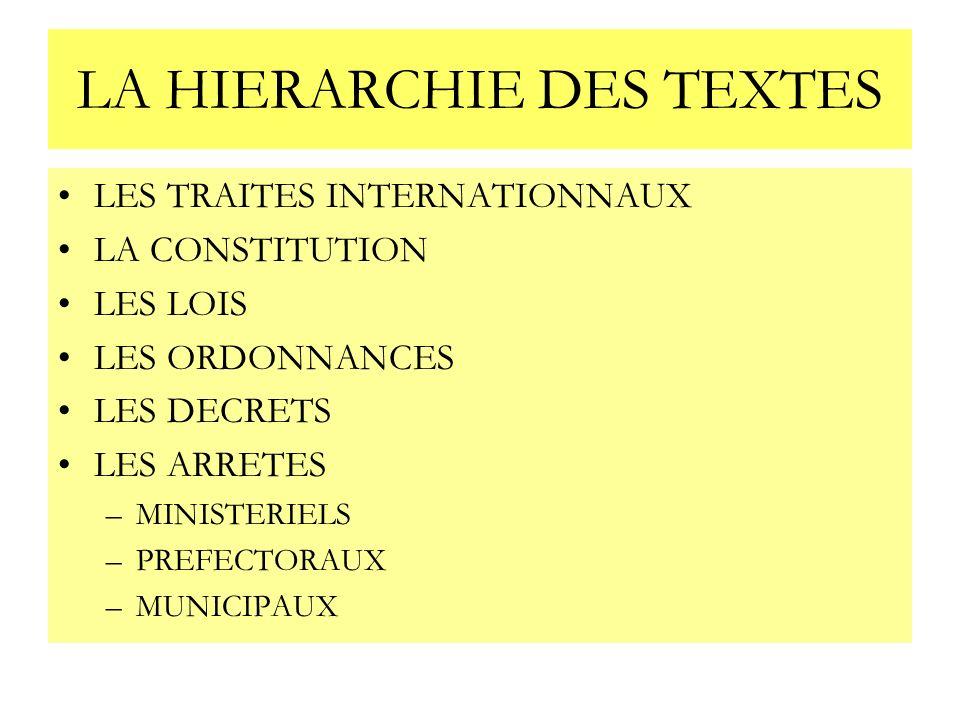LA HIERARCHIE DES TEXTES