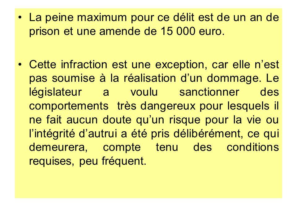 La peine maximum pour ce délit est de un an de prison et une amende de 15 000 euro.