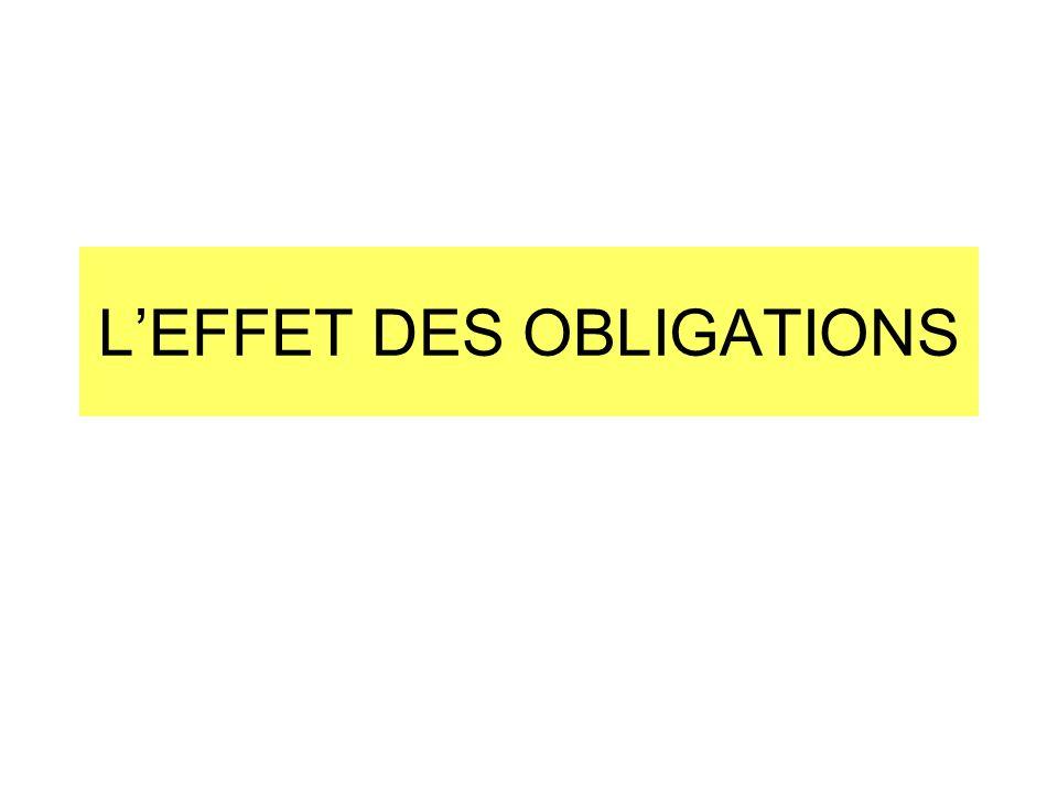 L'EFFET DES OBLIGATIONS