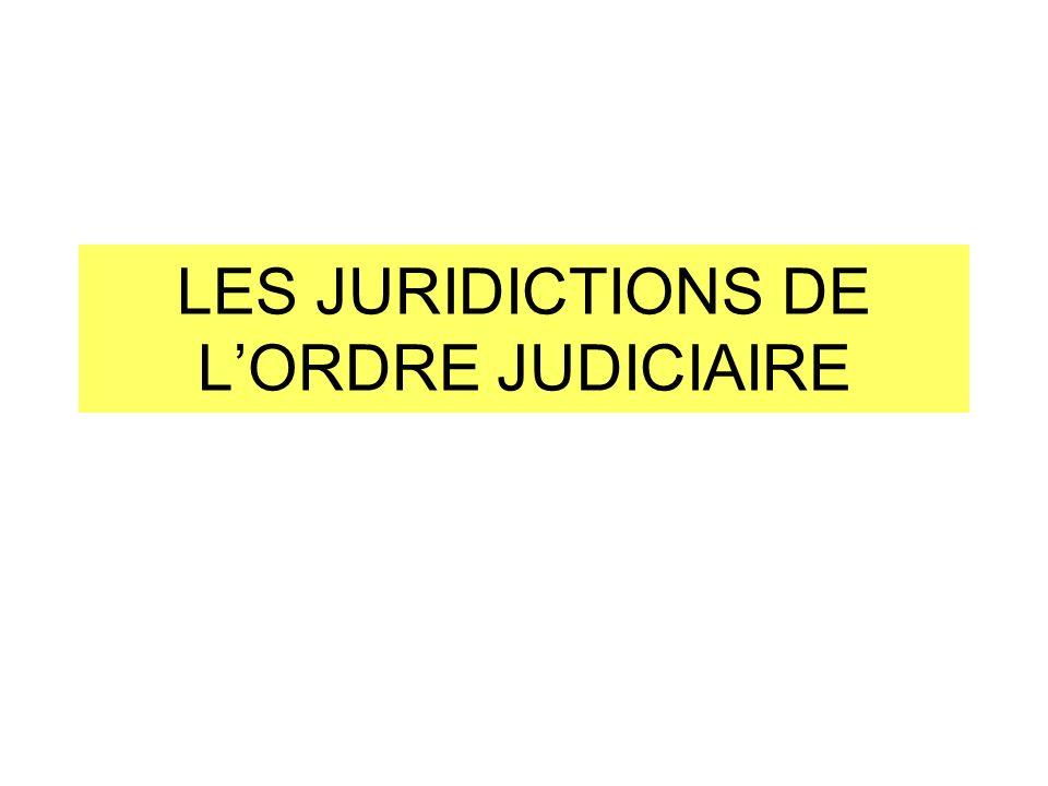 LES JURIDICTIONS DE L'ORDRE JUDICIAIRE