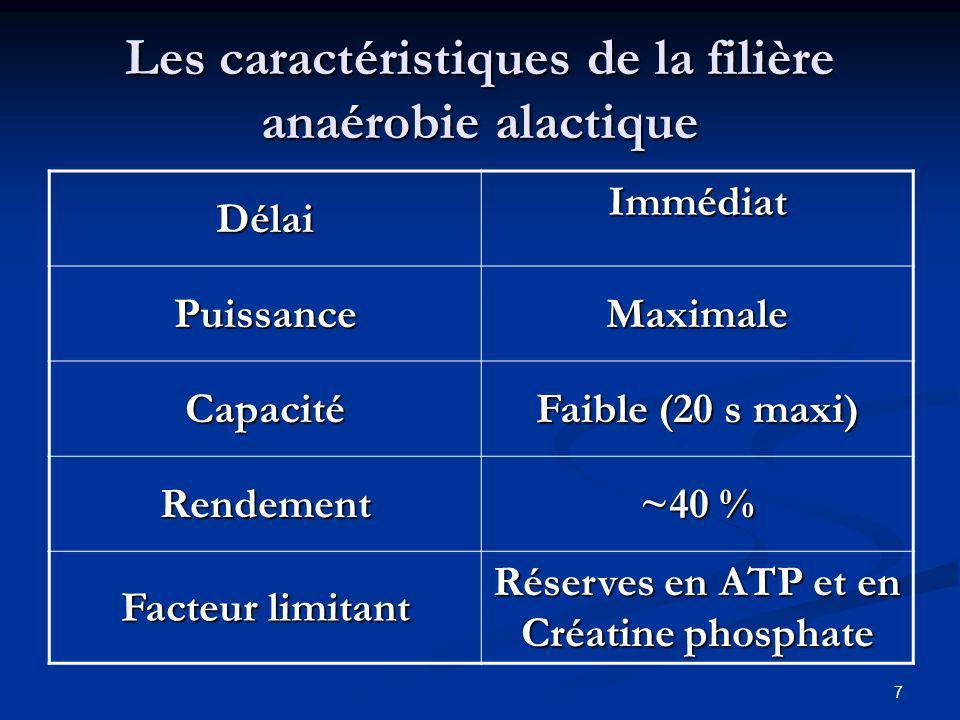 Les caractéristiques de la filière anaérobie alactique