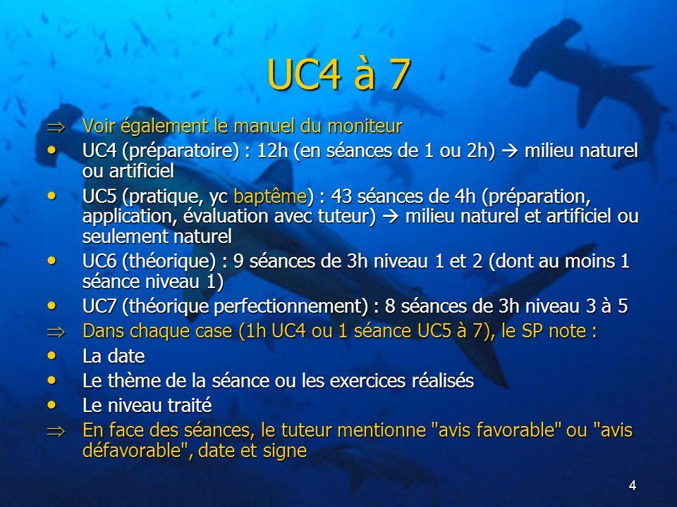 UC4 à 7  Voir également le manuel du moniteur