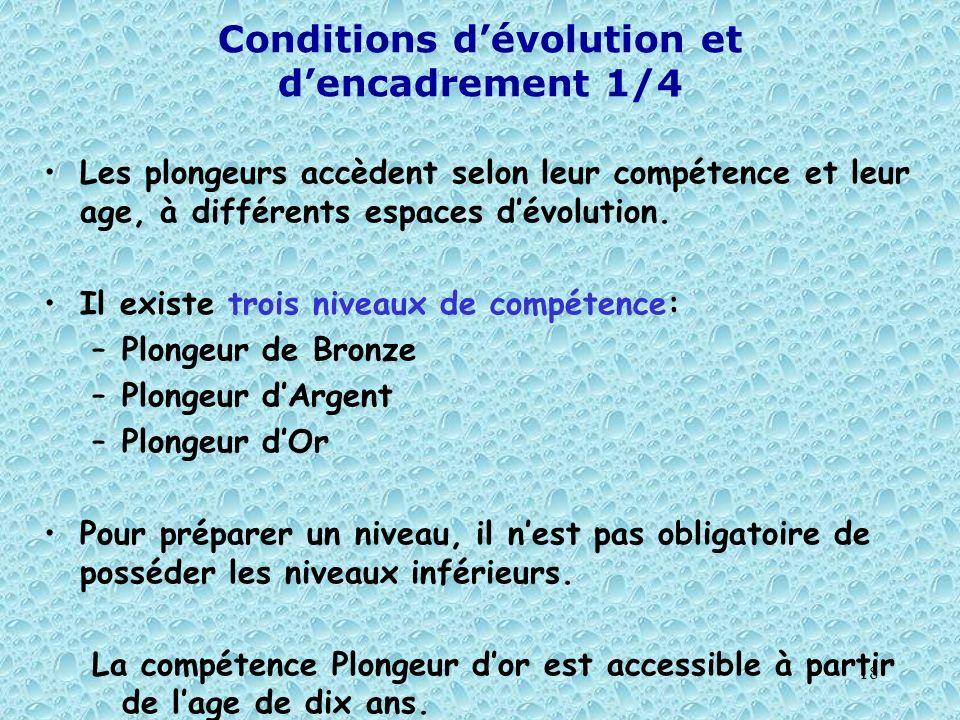Conditions d'évolution et d'encadrement 1/4