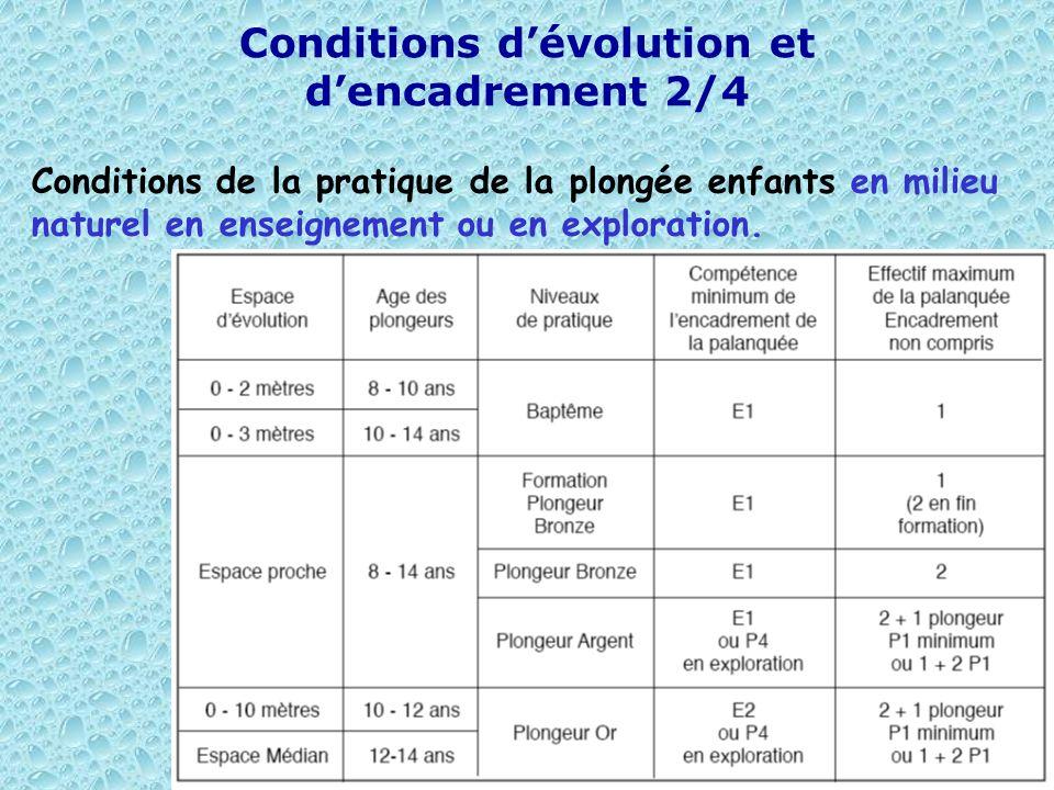 Conditions d'évolution et d'encadrement 2/4