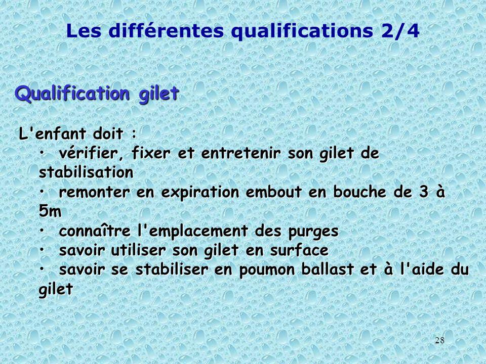 Les différentes qualifications 2/4