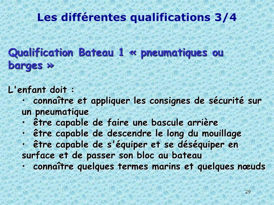 Les différentes qualifications 3/4