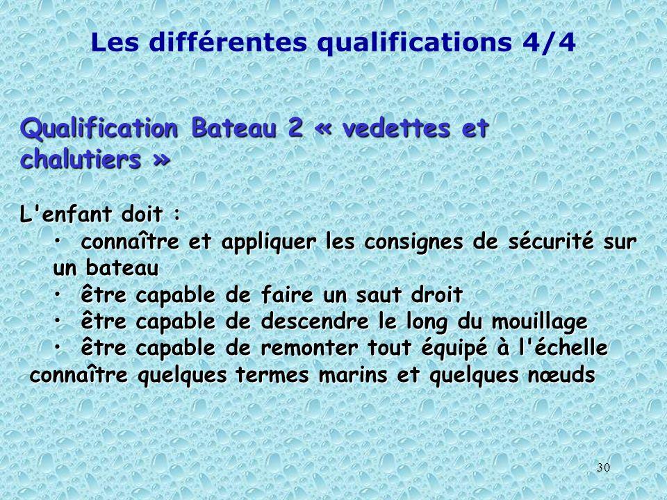 Les différentes qualifications 4/4