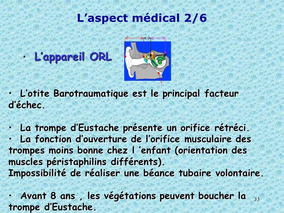 L'aspect médical 2/6 L'appareil ORL