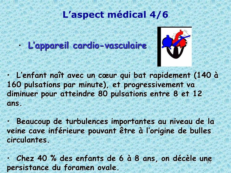 L'aspect médical 4/6 L'appareil cardio-vasculaire