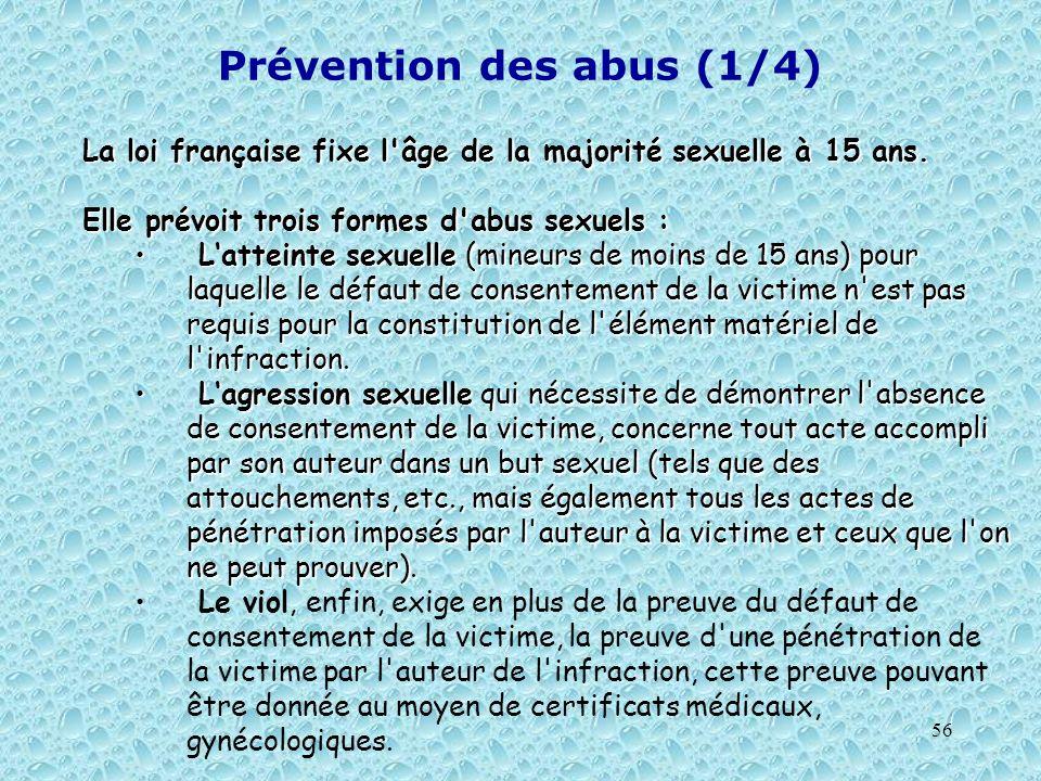 Prévention des abus (1/4)