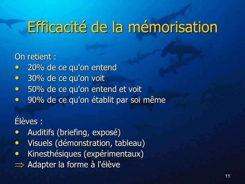 Efficacité de la mémorisation