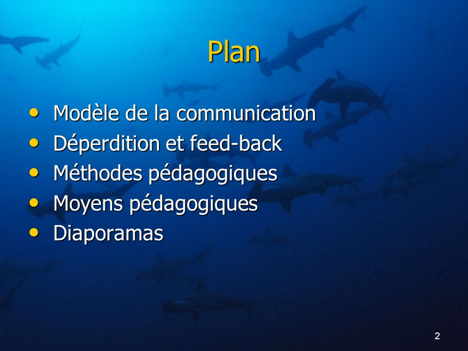 Plan Modèle de la communication Déperdition et feed-back