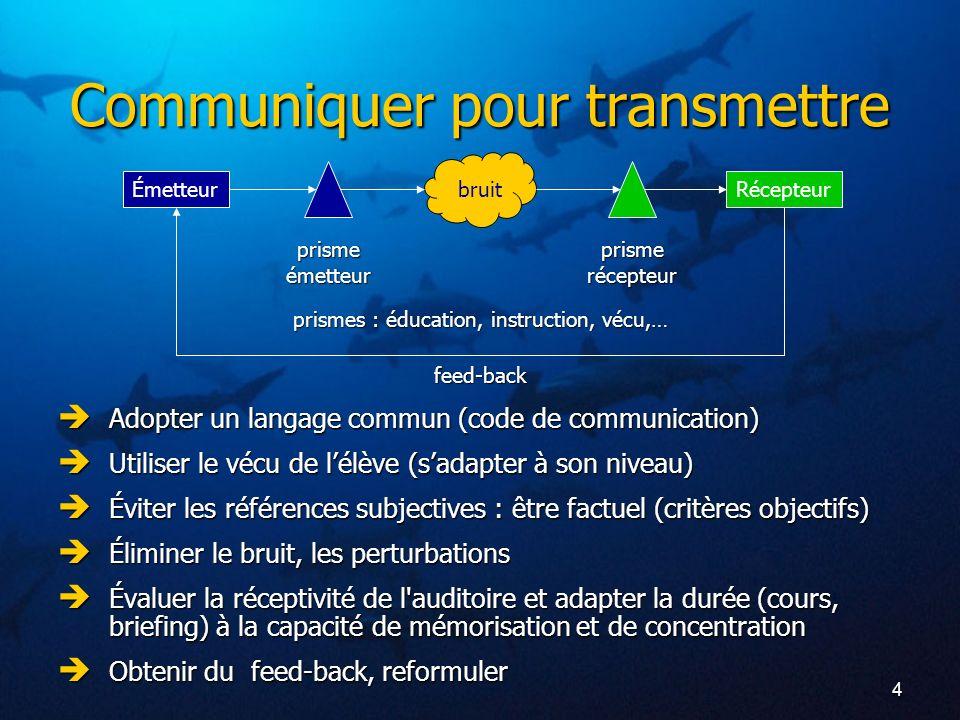 Communiquer pour transmettre
