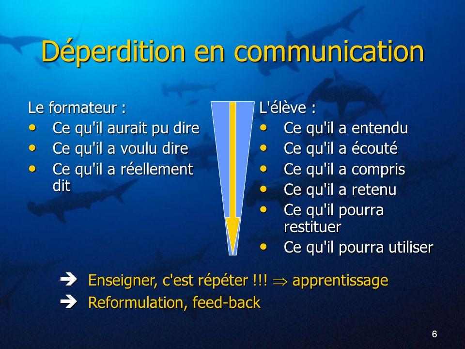 Déperdition en communication