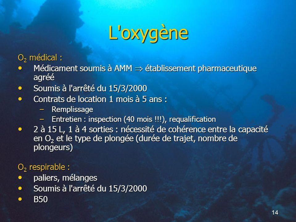 L oxygèneO2 médical : Médicament soumis à AMM  établissement pharmaceutique agréé. Soumis à l arrêté du 15/3/2000.