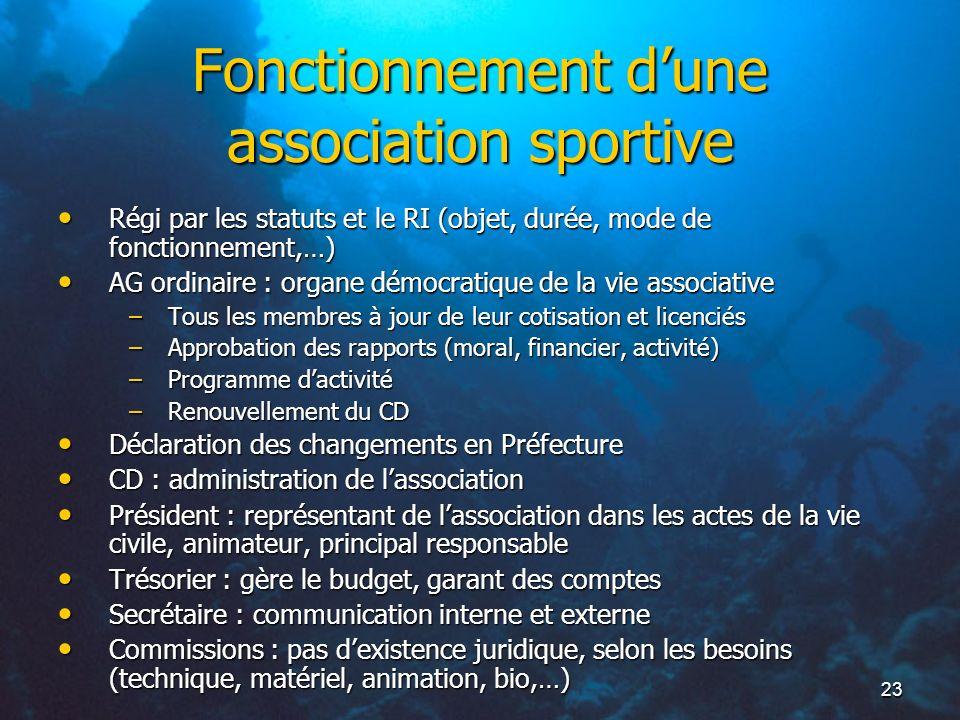 Fonctionnement d'une association sportive