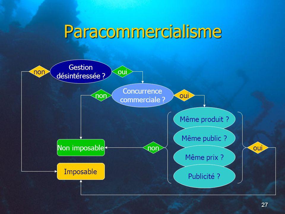 Paracommercialisme Gestion désintéressée non Imposable