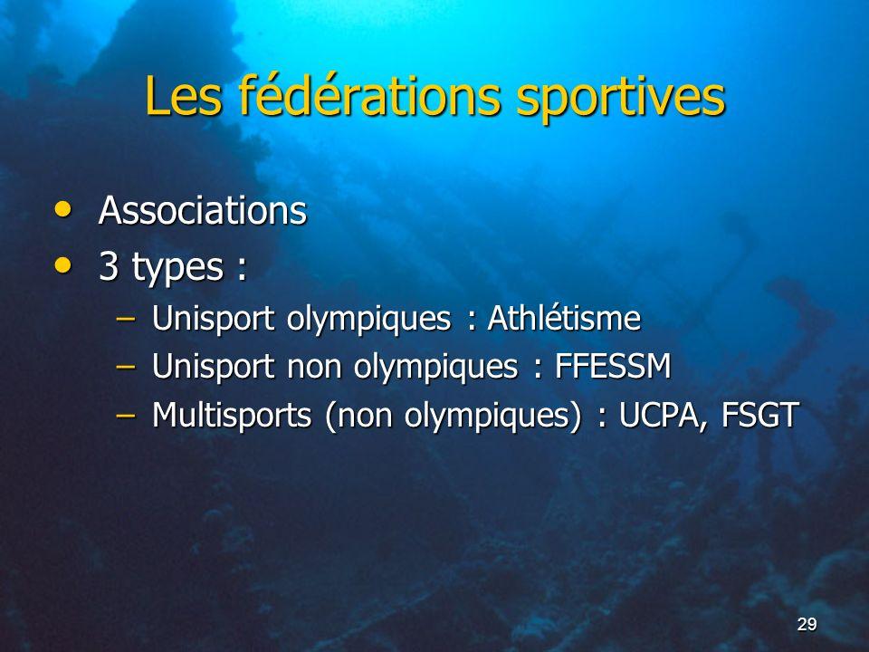 Les fédérations sportives