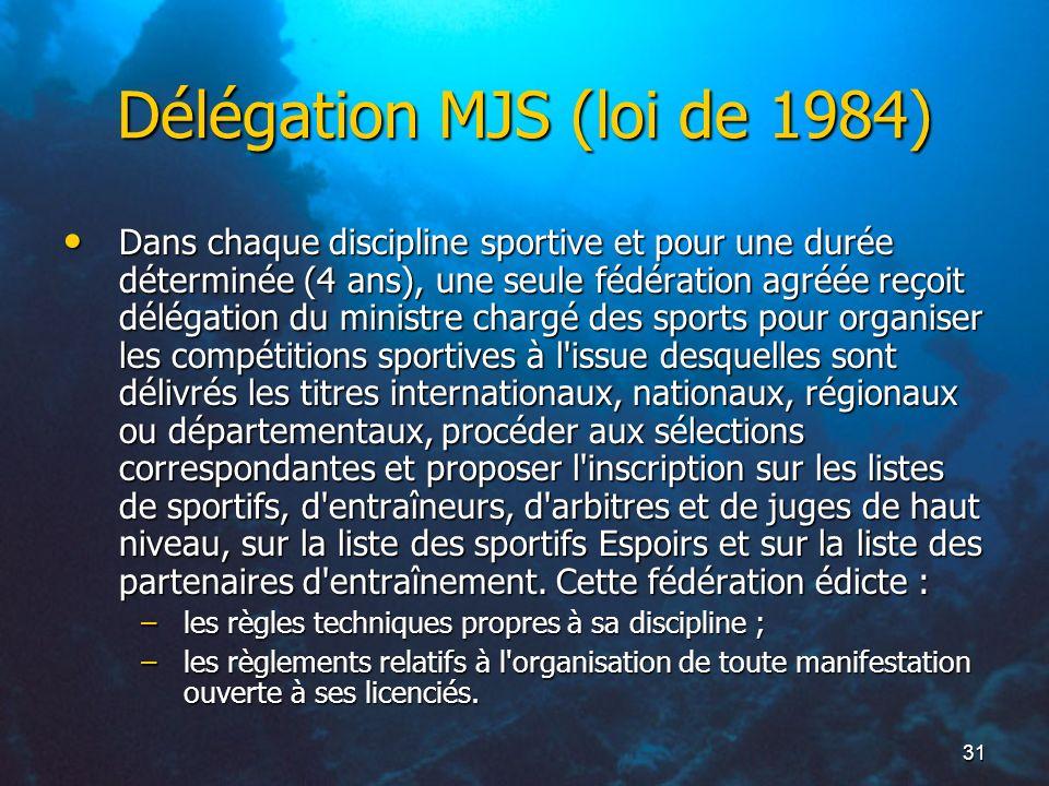 Délégation MJS (loi de 1984)