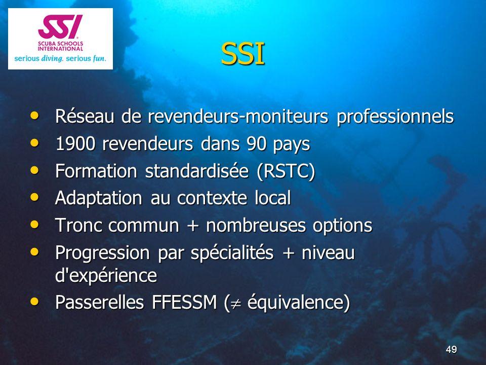 SSI Réseau de revendeurs-moniteurs professionnels