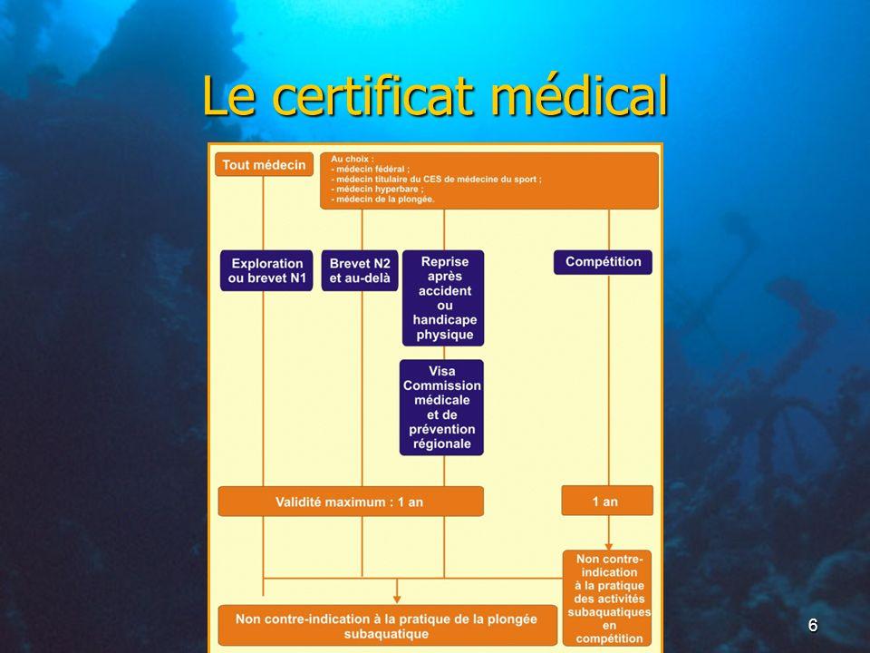 Le certificat médical