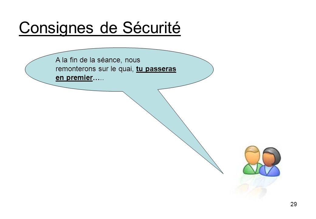 Consignes de Sécurité A la fin de la séance, nous remonterons sur le quai, tu passeras en premier…..