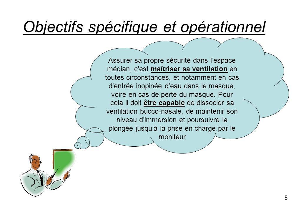 Objectifs spécifique et opérationnel