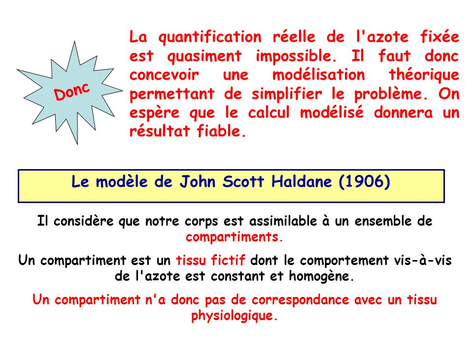 Le modèle de John Scott Haldane (1906)