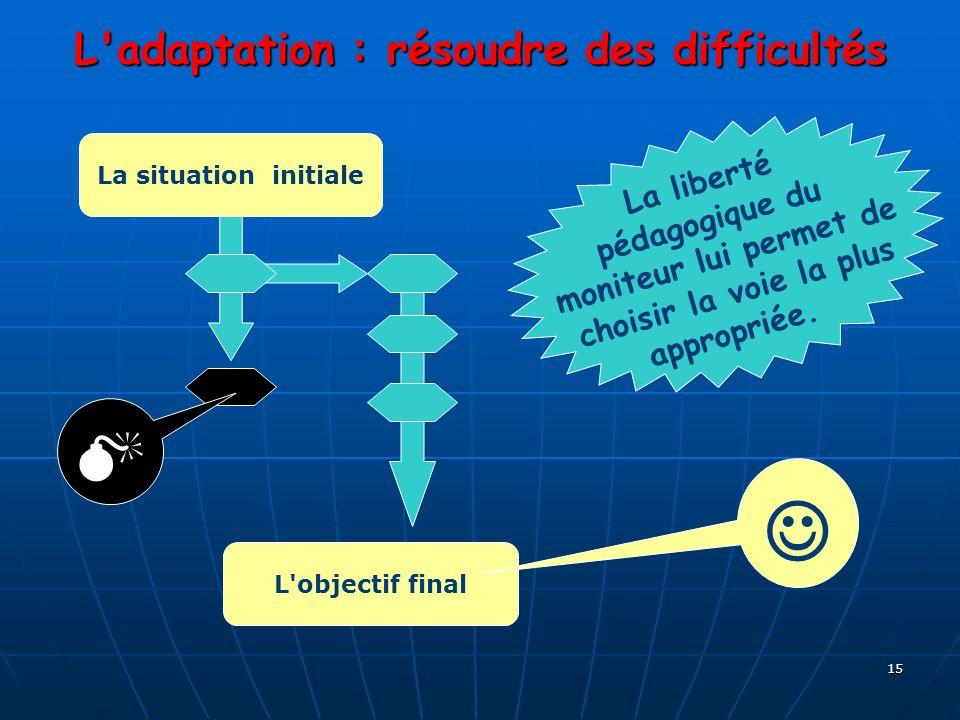 L adaptation : résoudre des difficultés