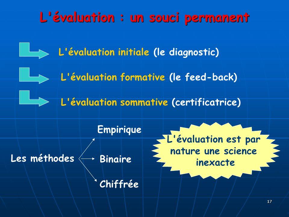 L évaluation : un souci permanent
