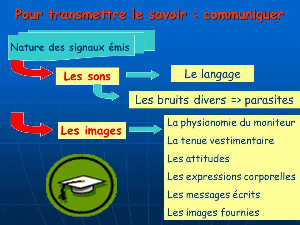 Pour transmettre le savoir : communiquer