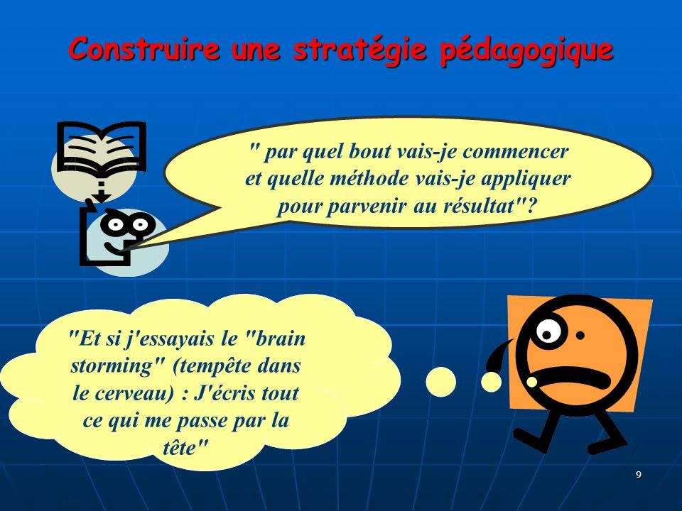 Construire une stratégie pédagogique