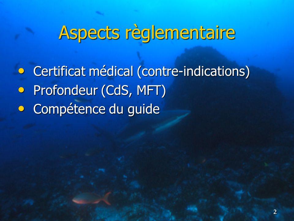 Aspects règlement aire