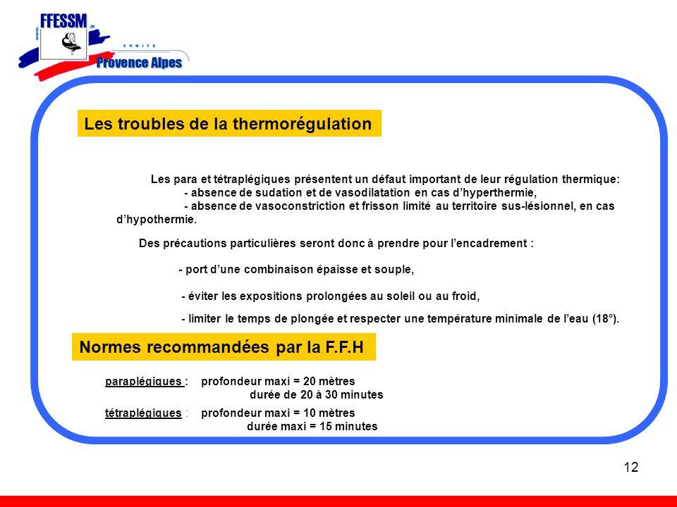 Les troubles de la thermorégulation