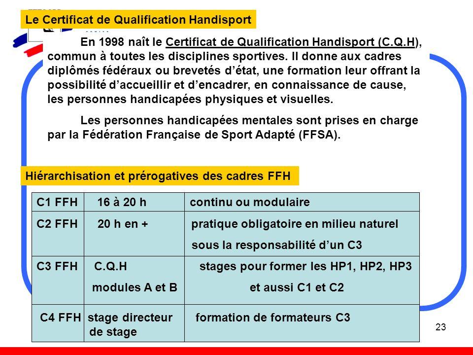 Le Certificat de Qualification Handisport