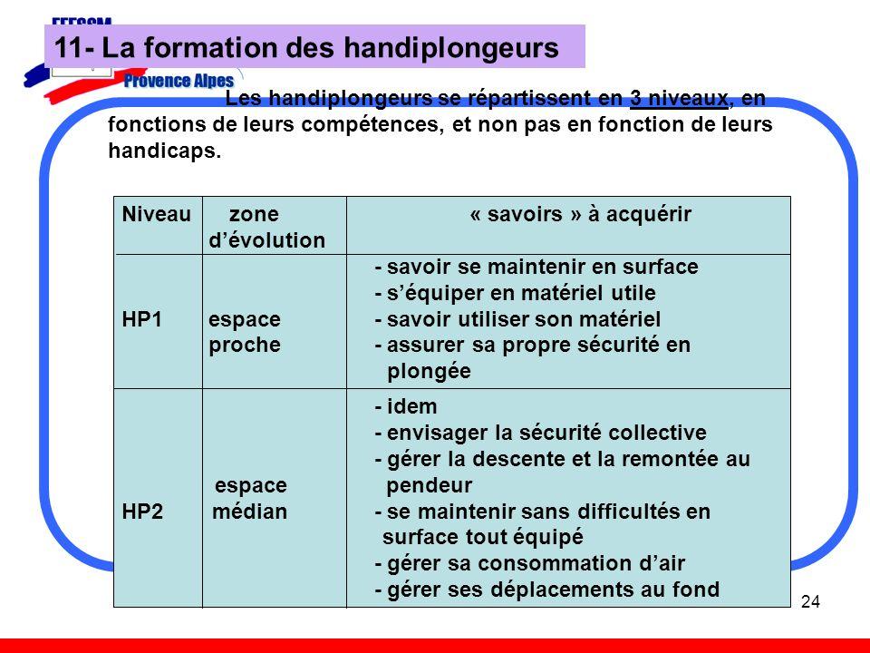 11- La formation des handiplongeurs