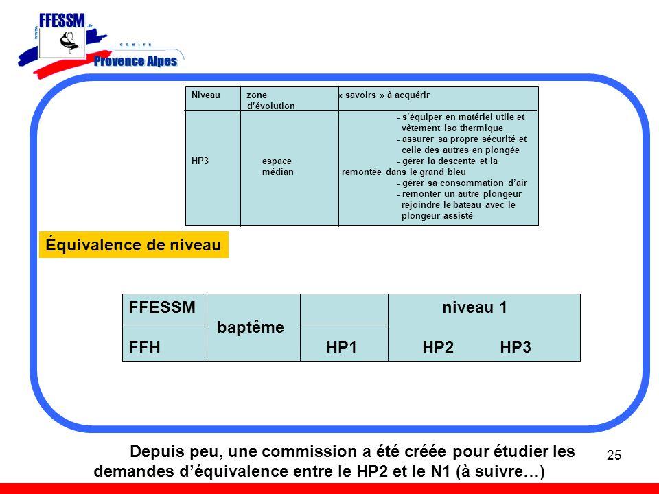 Équivalence de niveau FFESSM niveau 1 baptême FFH HP1 HP2 HP3