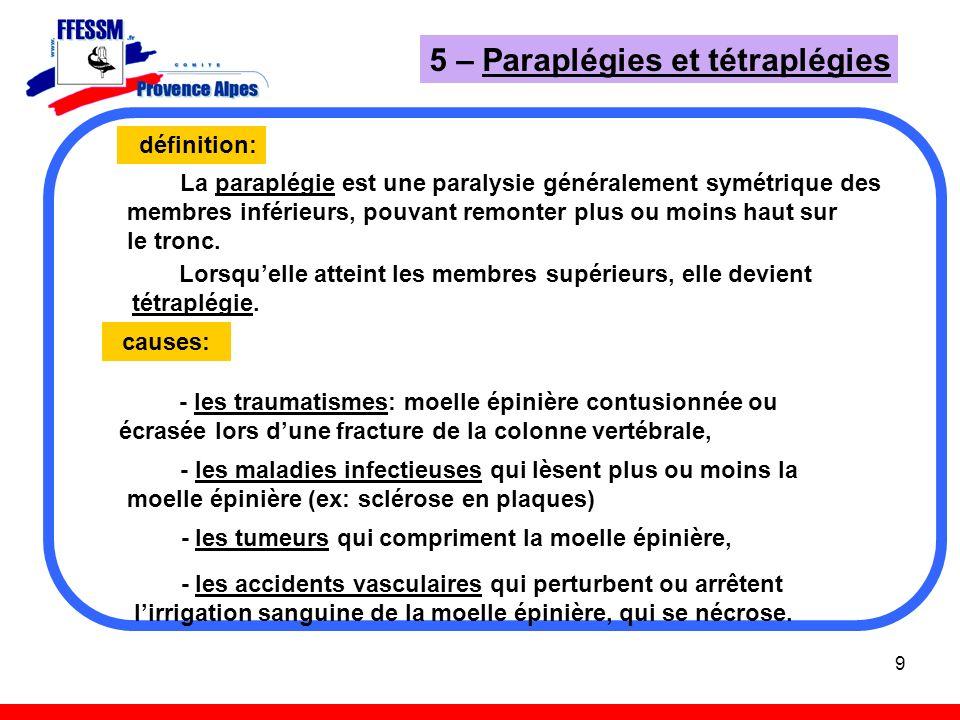5 – Paraplégies et tétraplégies