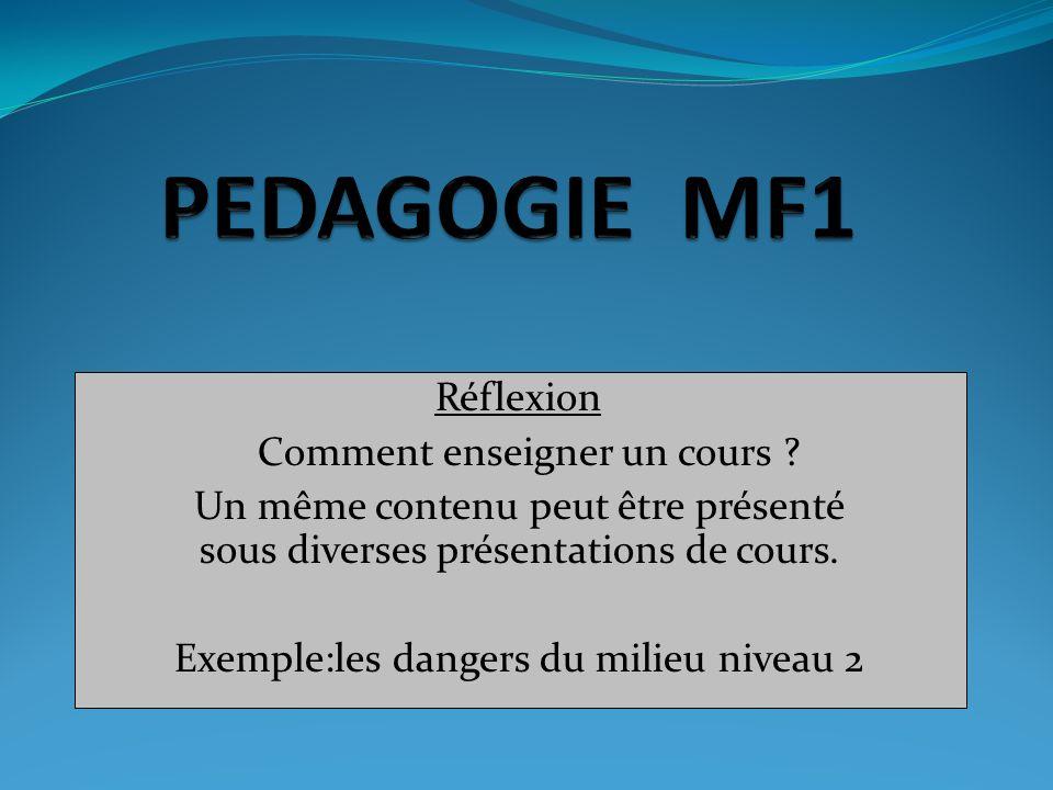PEDAGOGIE MF1 Réflexion Comment enseigner un cours