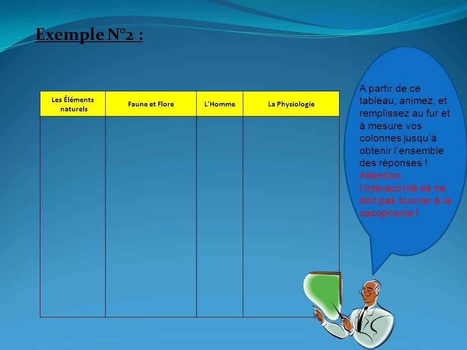 Exemple N°2 : A partir de ce tableau, animez, et remplissez au fur et à mesure vos colonnes jusqu'à obtenir l'ensemble des réponses !