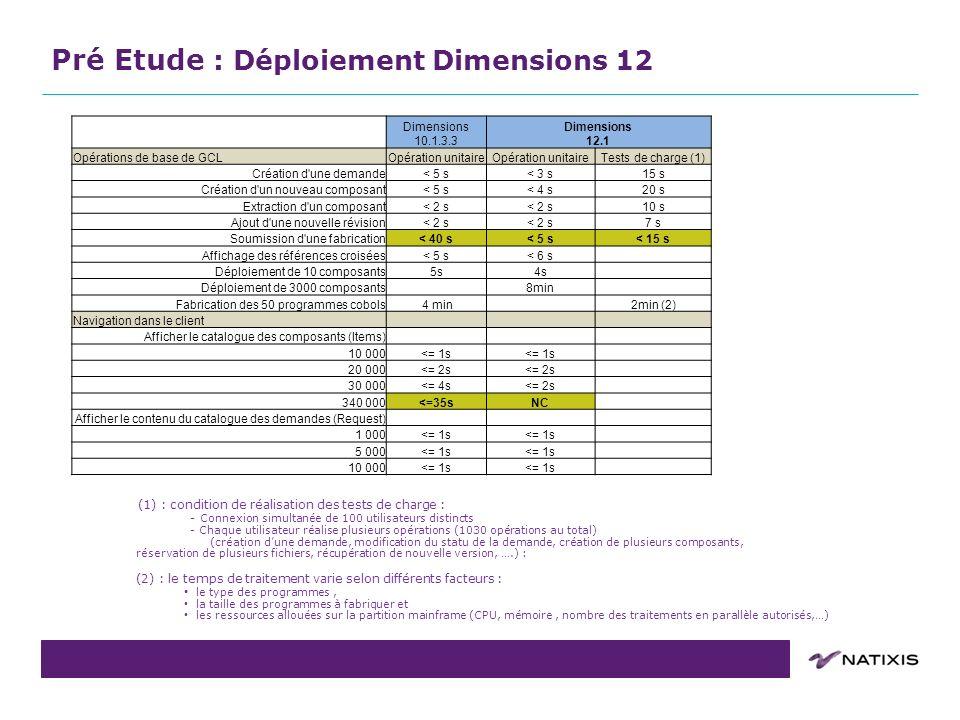 Pré Etude : Déploiement Dimensions 12