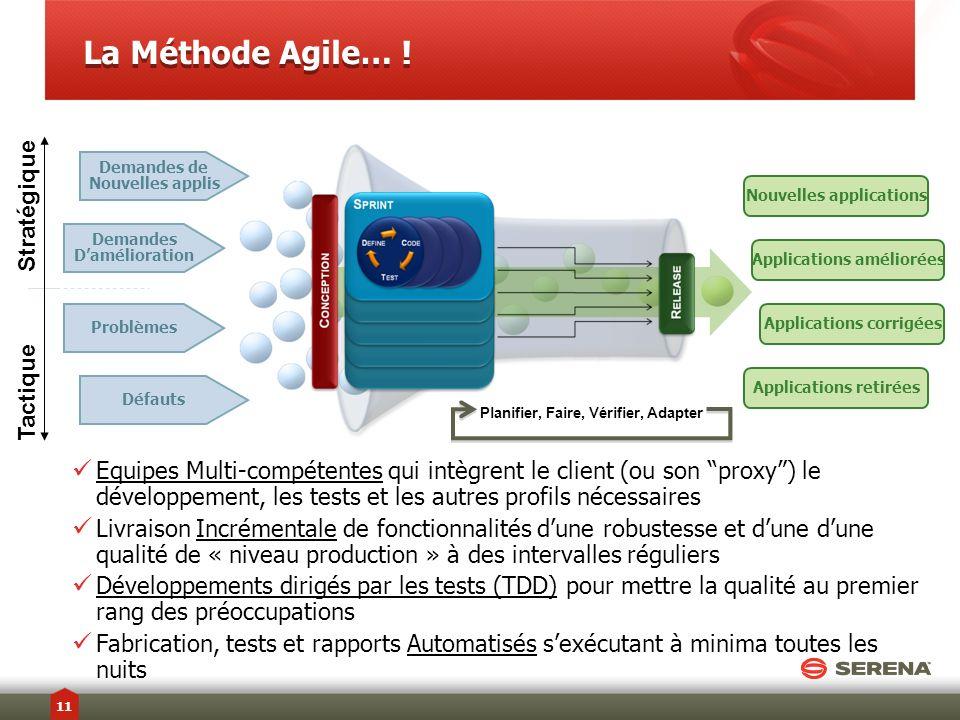 La Méthode Agile… ! Stratégique Tactique