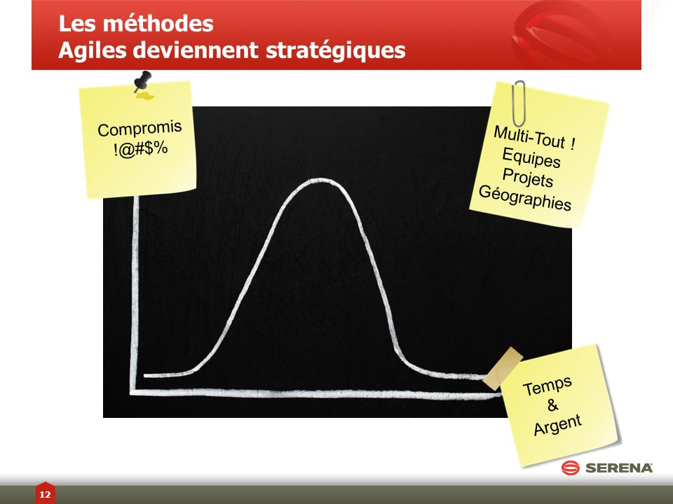 Les méthodes Agiles deviennent stratégiques