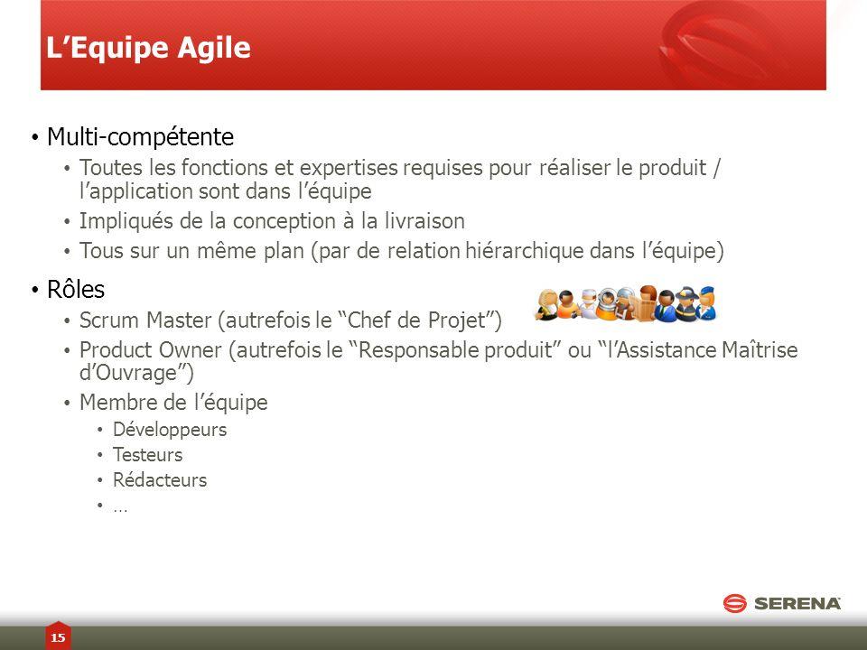 L'Equipe Agile Multi-compétente Rôles