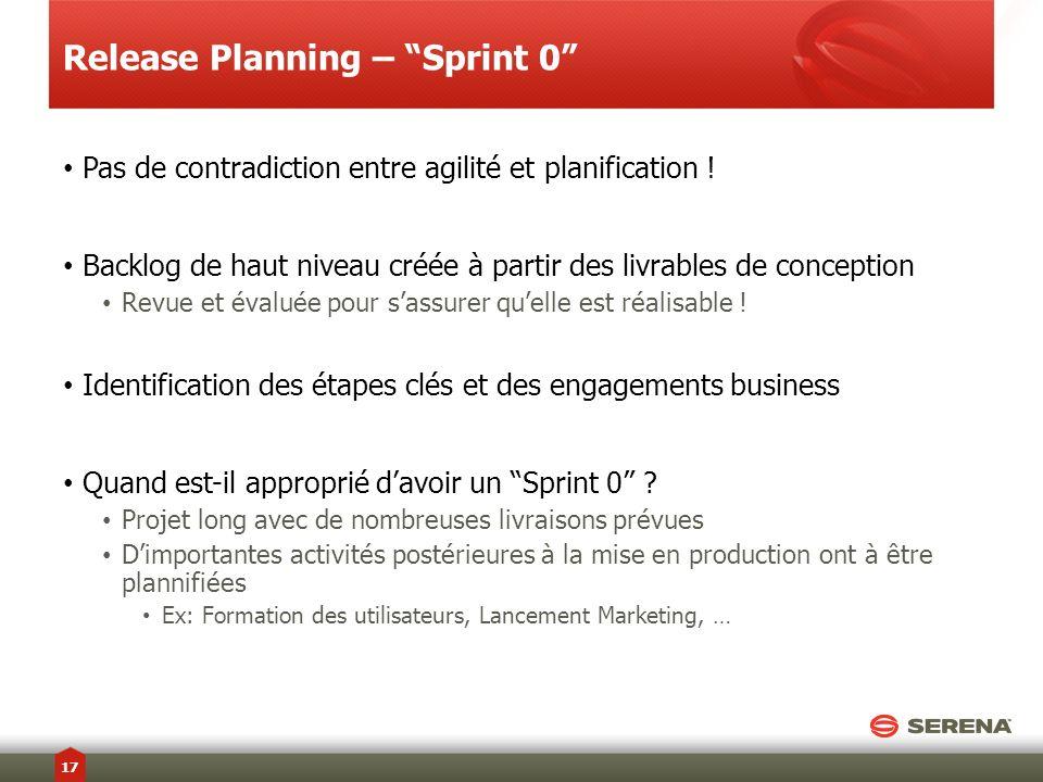 Release Planning – Sprint 0