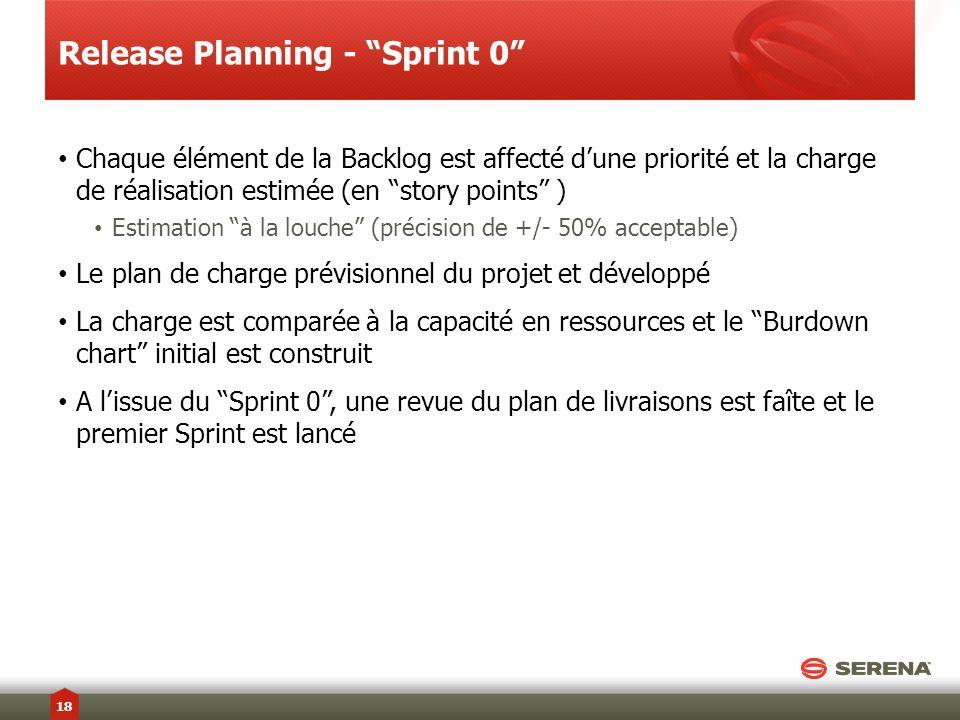 Release Planning - Sprint 0