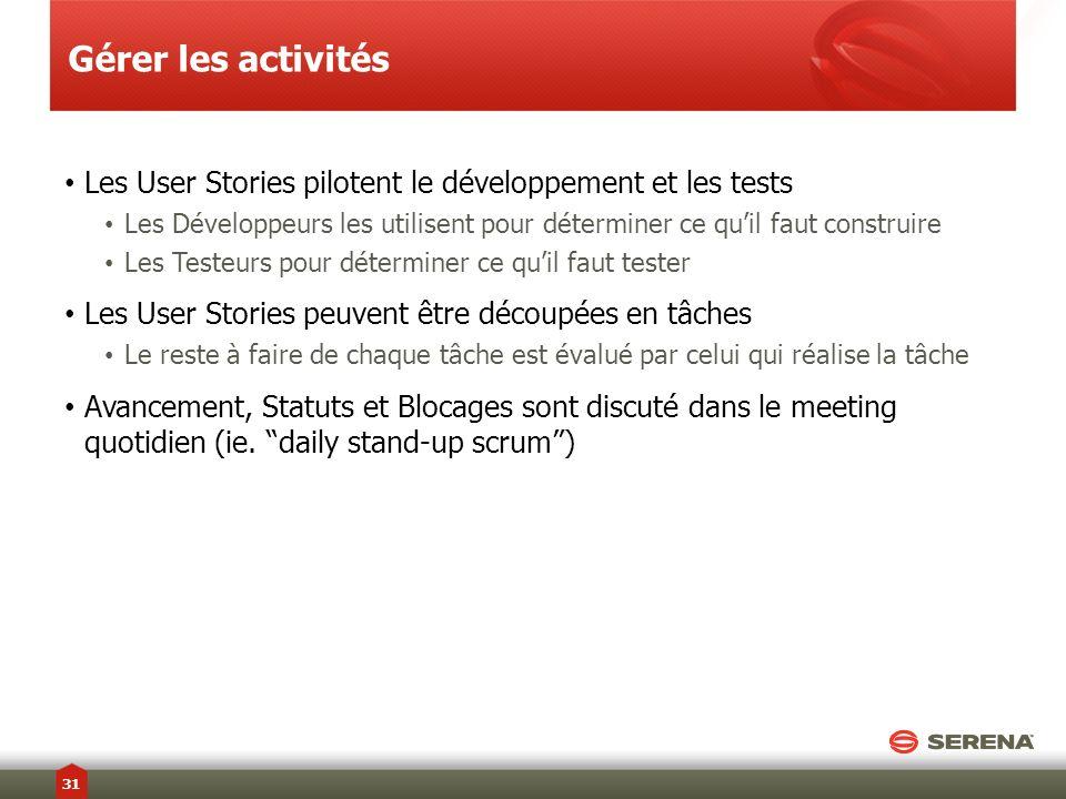 Gérer les activités Les User Stories pilotent le développement et les tests. Les Développeurs les utilisent pour déterminer ce qu'il faut construire.
